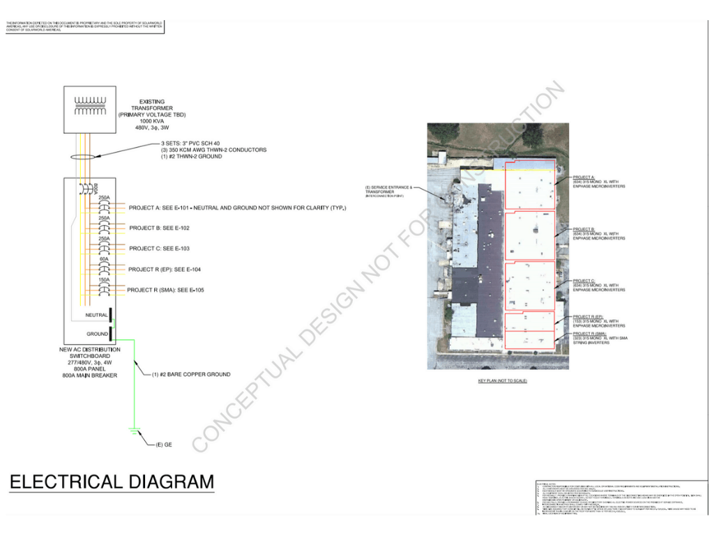 humbolt solar pv layout diagram