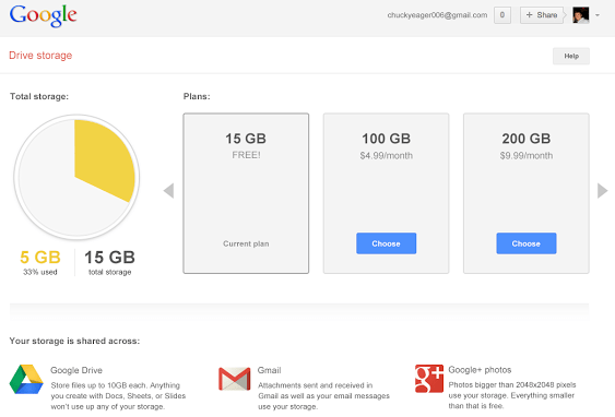Google Shared storage 15GB