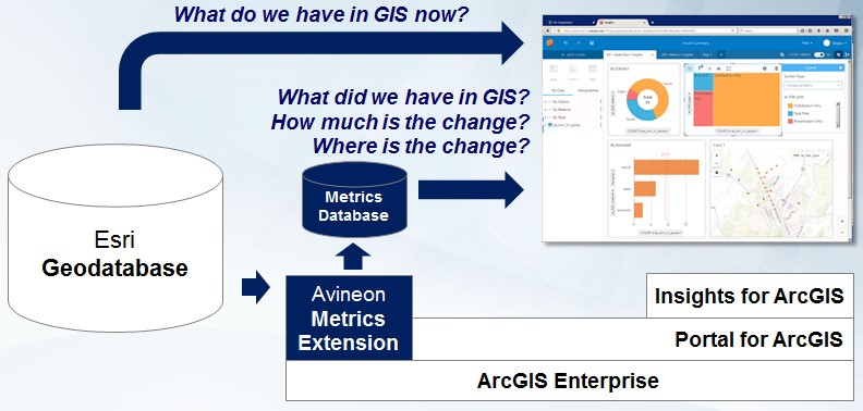 GIS Search