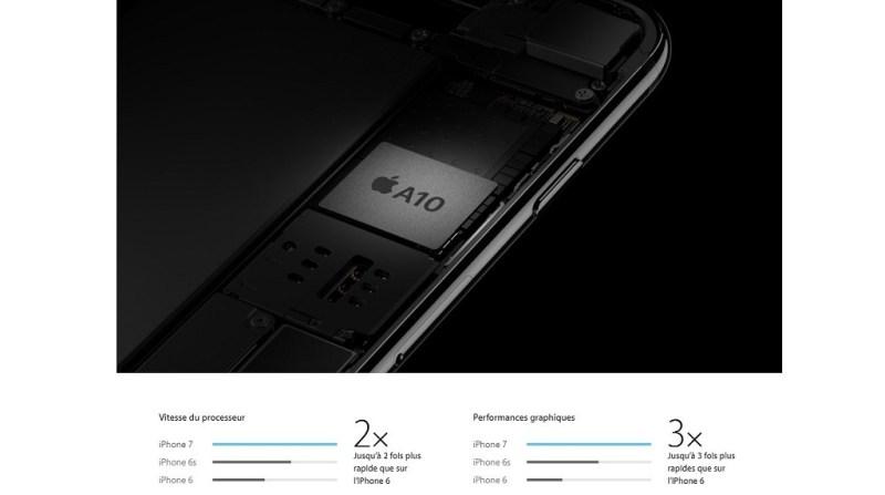iphone-7-a10