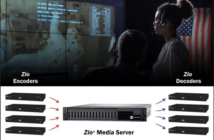 RGB Spectrum Zio media server