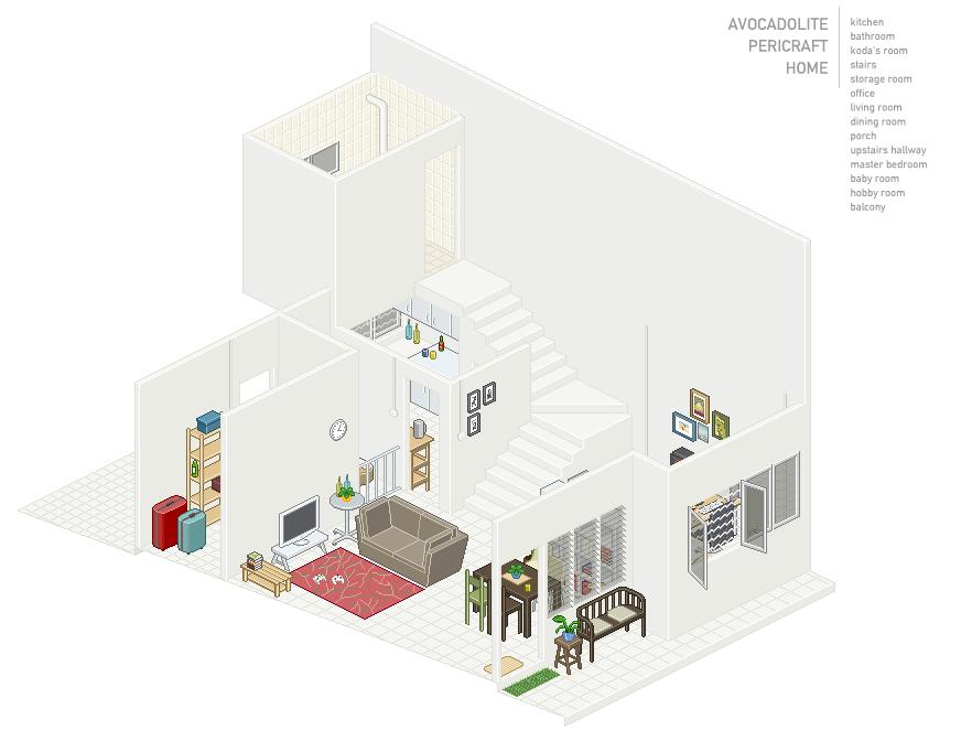 Avocadolite Home