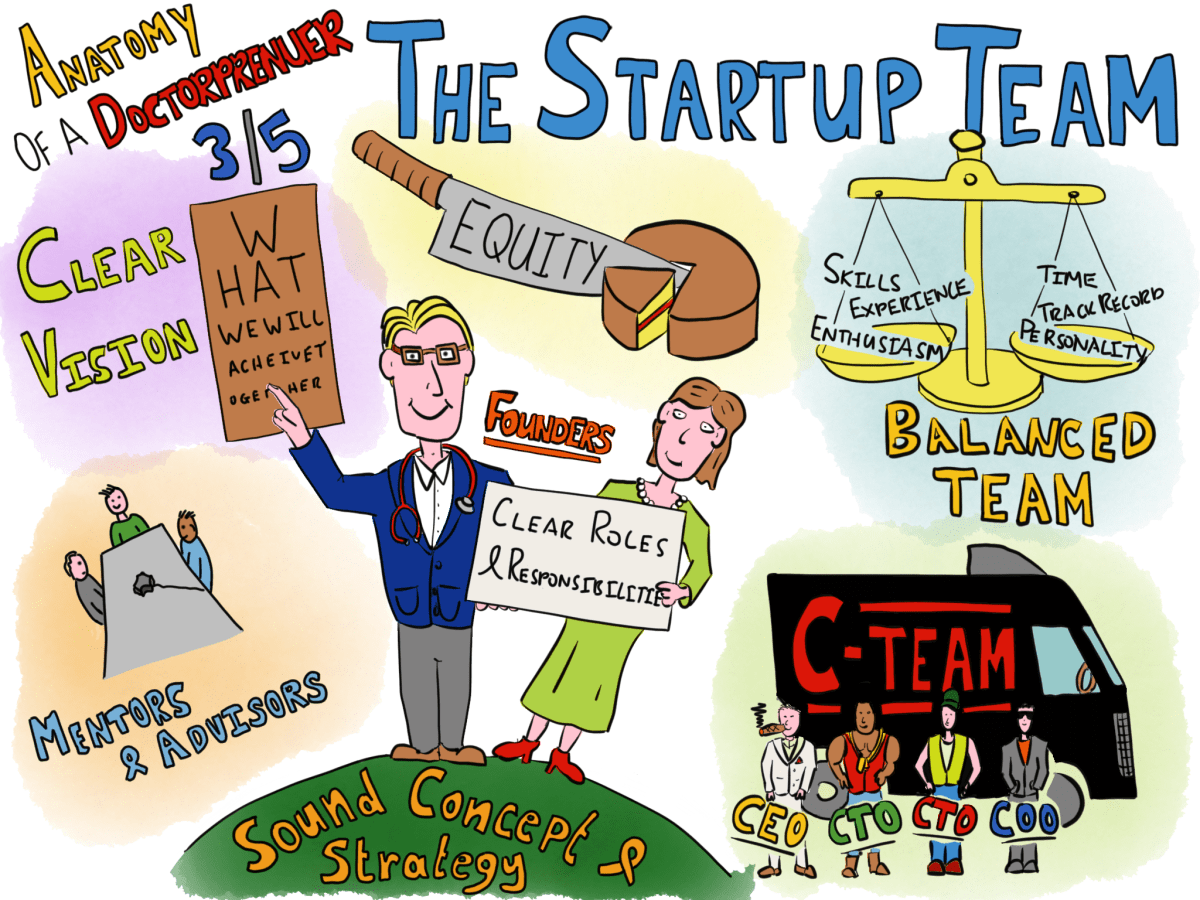 Anatomy of a Doctorpreneur  ⅗ – The Startup Team