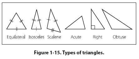 Olymath Triangles And Angles