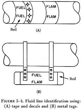AIRCRAFT HARDWARE MATERIALS AND SYSTEM PROCESSES