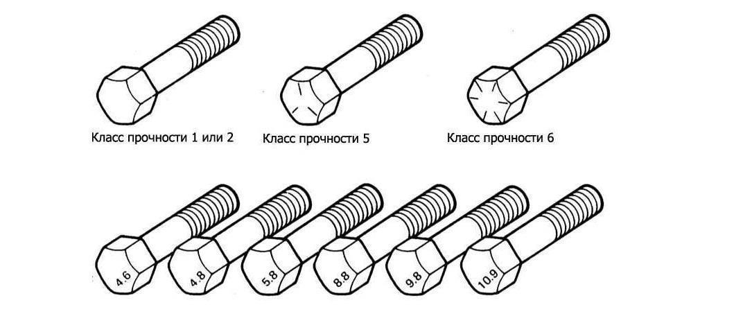 markirvovka boltov i gaek - Как маркируются болты и гайки - расшифровка