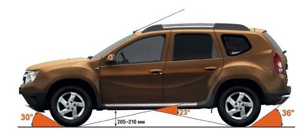Renault Duster проходимость