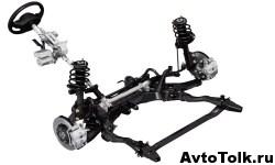 Рулевой механизм в автомобиле