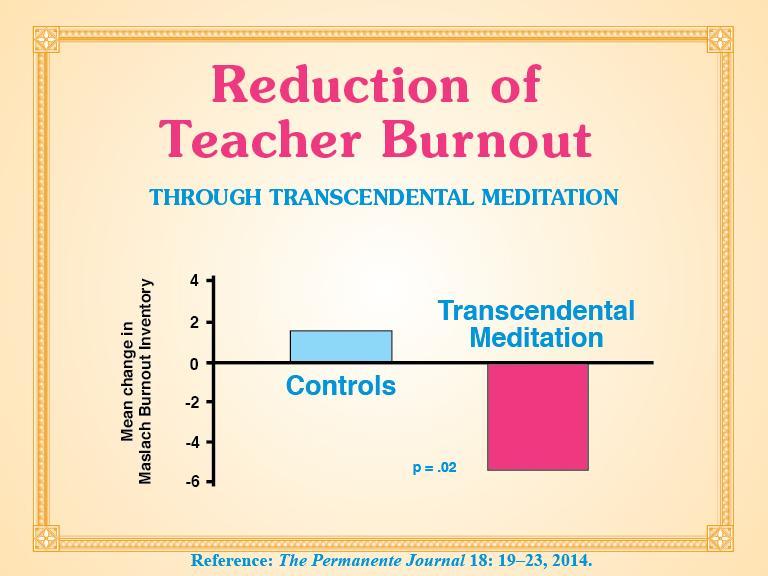 Reduction of Teacher Burnout