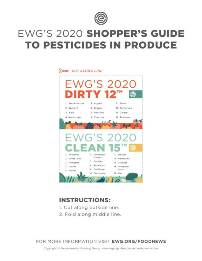 thumbnail of EWG_FN-2020_Guide