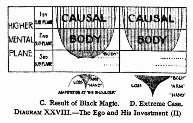Arthur_E_Powell_-_The_Causal_Body___The_Ego_img_37