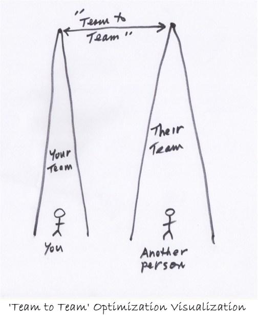 Team-to-Team001
