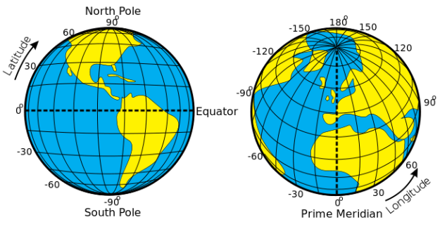 652px-Latitude_and_Longitude_of_the_Earth.svg