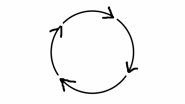 circling-wave