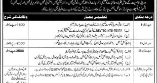 Punjab Worker Welfare Board Talent Scholarship 2017 Advertisement