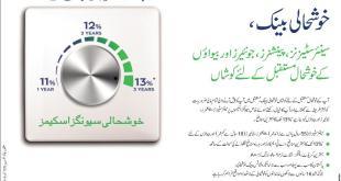 Khushhali Aamdani Certificate