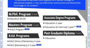 VU Teacher Educational Programs Admission 2017