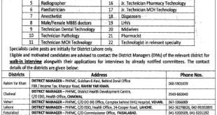 Punjab Health Facilities Management Company Jobs