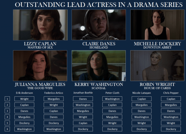 Emmy-Drama-Lead-Actress