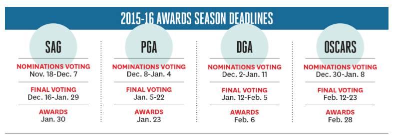 2015-2016-awards-season-deadlines