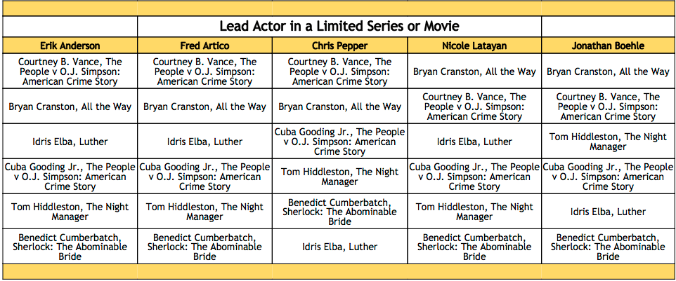 2016-emmy-winner-predictions-lead-actor-in-a-limited-series-or-television-movie