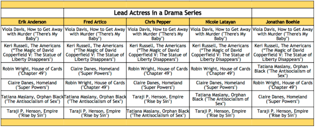 2016-emmy-winner-predictions-lead-actress-in-a-drama-series