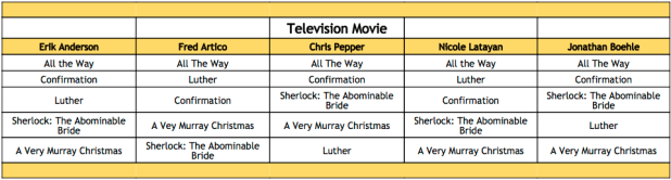 2016-emmy-winner-predictions-television-movie
