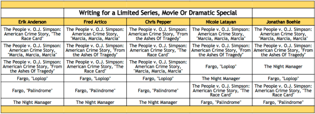 2016-emmy-winner-predictions-writing-for-a-limited-series-movie-or-dramatic-special