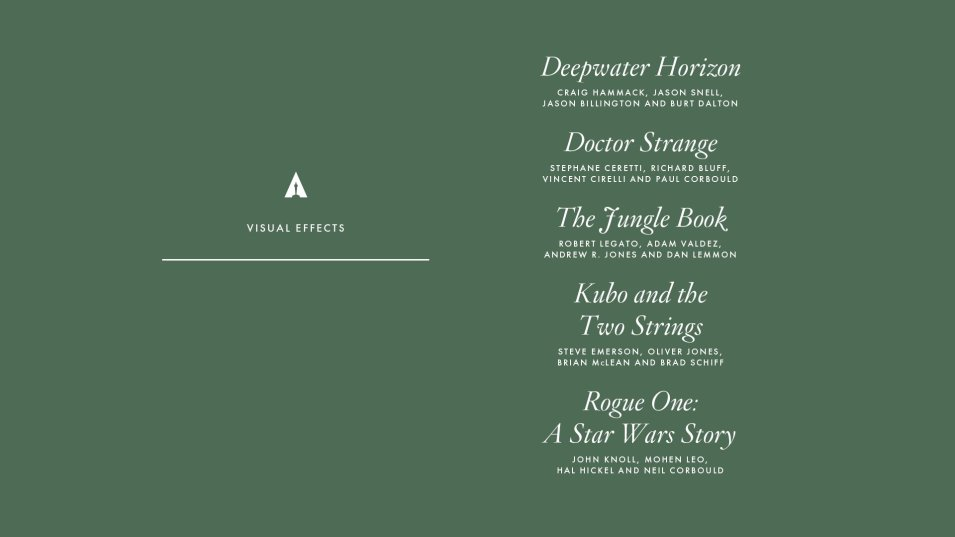 2017-oscar-nominations-visual-effects