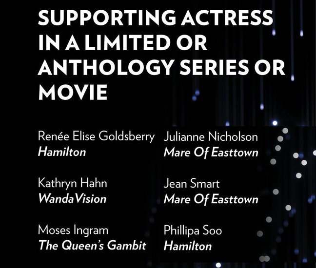 supporting-actress-limited-series