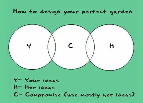 perfect_garden