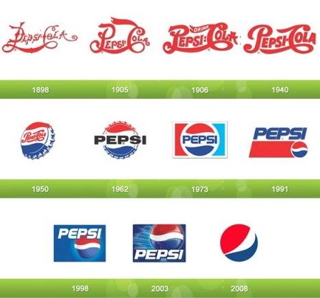 Эволюция логотипов известных брендов, самая большая коллекция в интернете