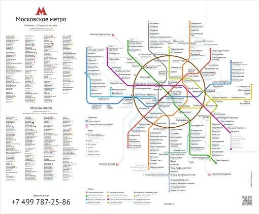 Схема московского метро Студии Артемия Лебедева победила (52%). Схема Бирмана на втором месте (27%). http://dt.mos.ru/metro/