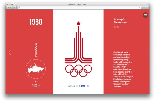 История логотипов Олимпийских игр