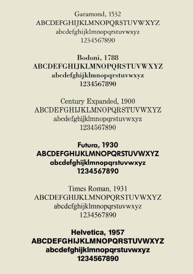 Шрифтовой набор Массимо Виньелли