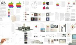 Гайдлайны Apple 1987 года