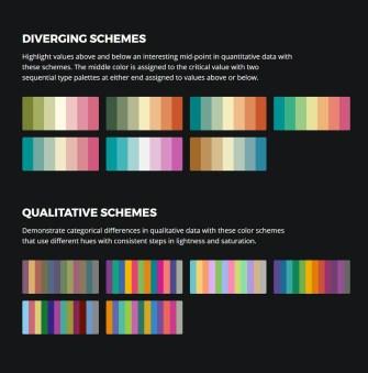 Цветовые схемы для визуализации данных