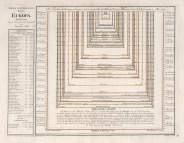 Data Visualization and the Modern Imagination (Визуализация данных и современное воображение)