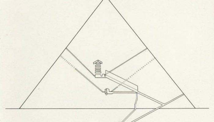 Rus piramidasi