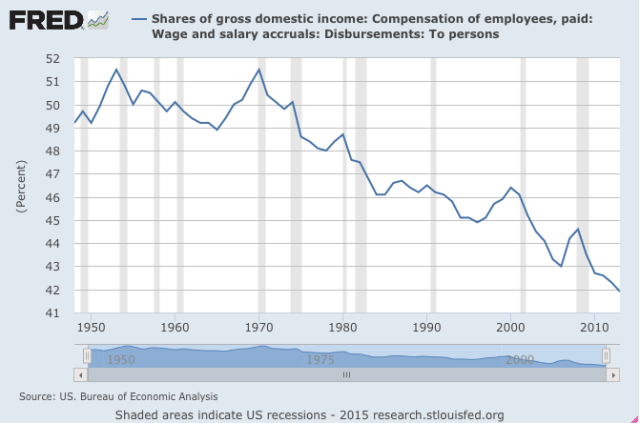 Real unemployment is double the 'official' unemployment rate