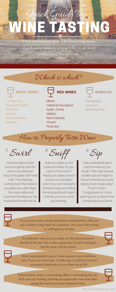 How to Taste Wine_Wine Tasting 101 Infographic