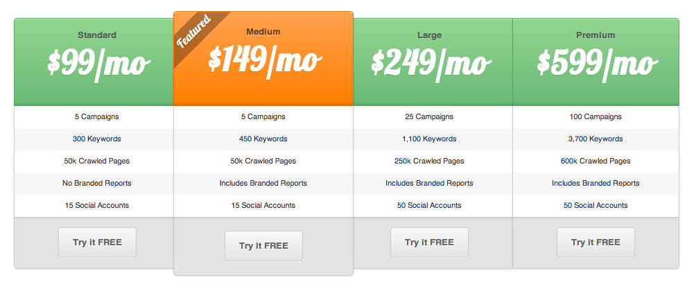 Top 10 Best WordPress Pricing Table Plugins
