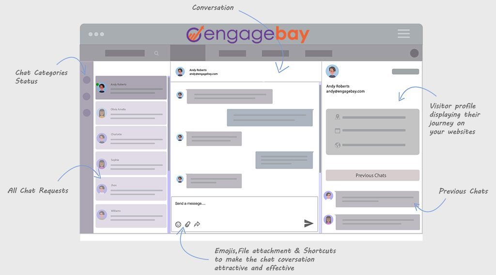 EngageBay Free Live Chat
