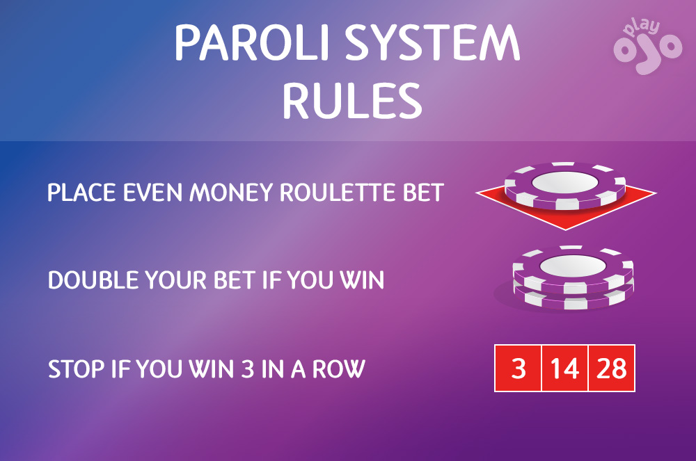 the paroli system rules