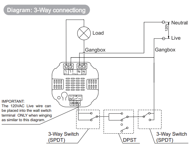 Aeon Smart Micro Switch Installation On A 3/4 Way Circuit
