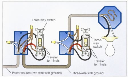 automated 3way switches what should my wiring look like