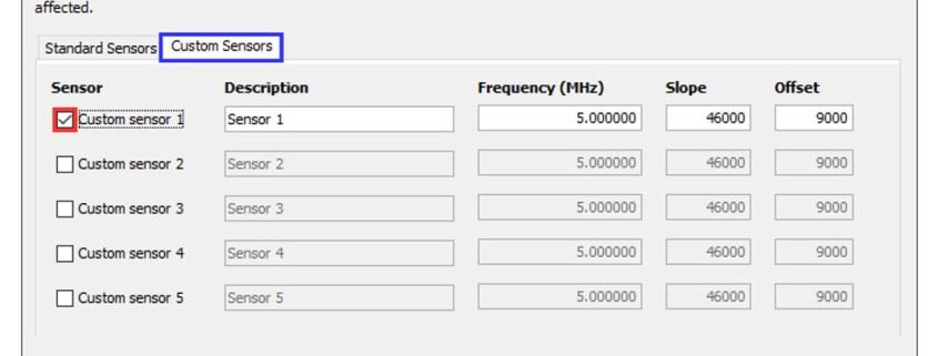 Custom AWSensors Sensors