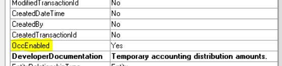Propiedad OccEnabled activada en tablas
