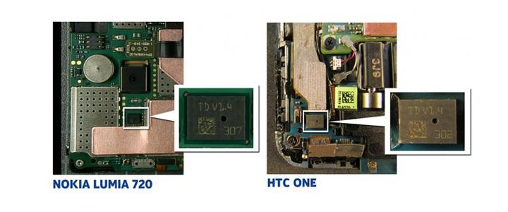 Nokia vs Htc, Nokia injunction, Nokia injunction vs HTC, Nokia microphone injunction, HTC using Nokia microphone, HTC vs Nokia 2013, patent war 2013