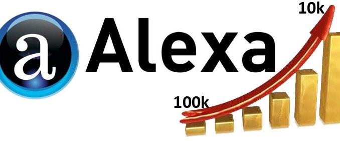 Alexa widgets, how to Alexa widgets